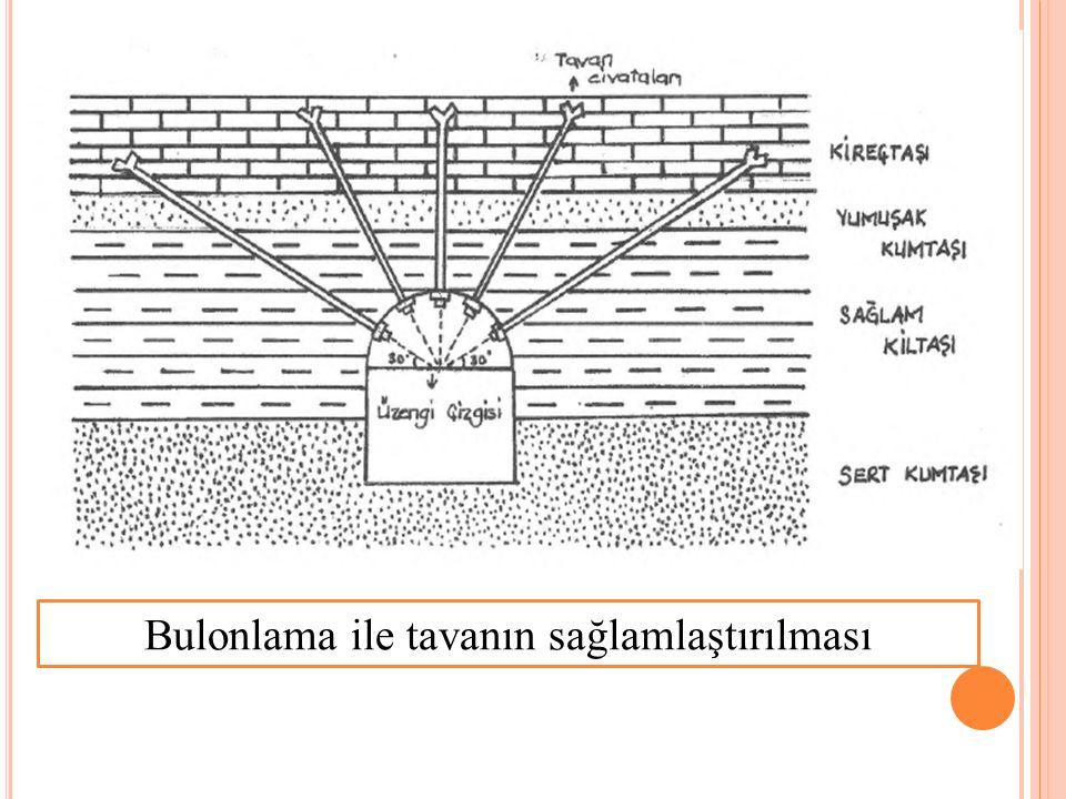 Bulonlama ile tavanın sağlamlaştırılması