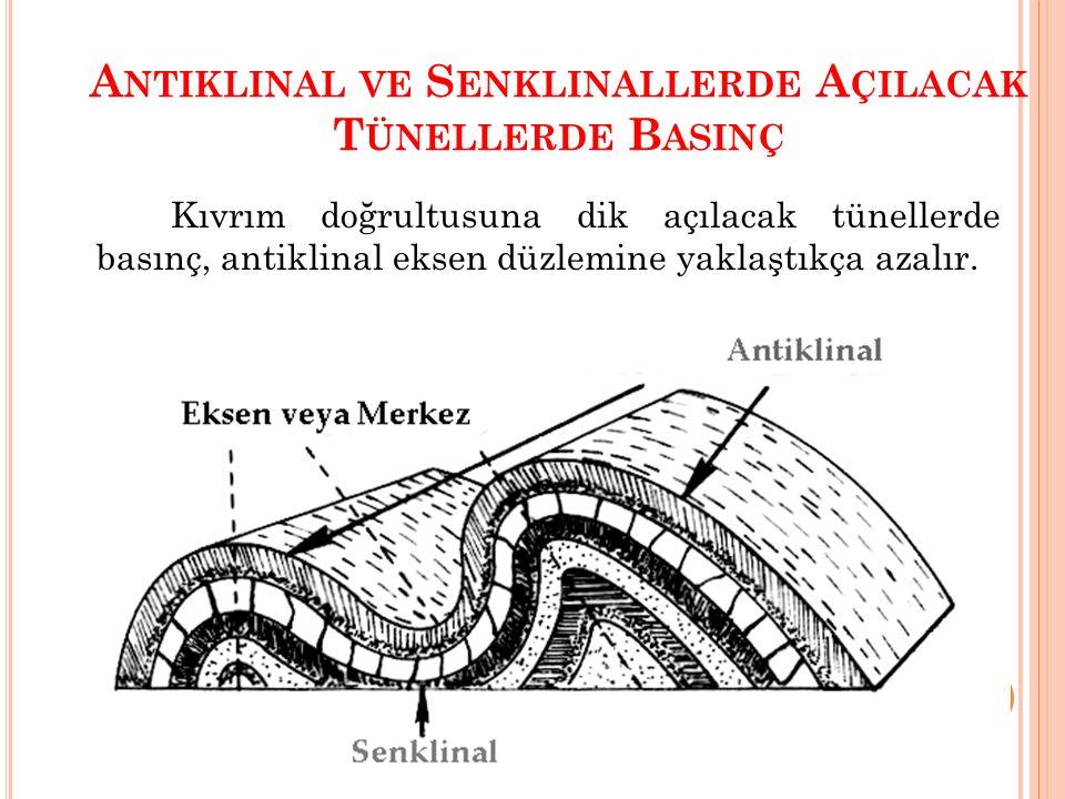 A NTIKLINAL VE S ENKLINALLERDE A ÇILACAK T ÜNELLERDE B ASINÇ Kıvrım doğrultusuna dik açılacak tünellerde basınç, antiklinal eksen düzlemine yaklaştıkç