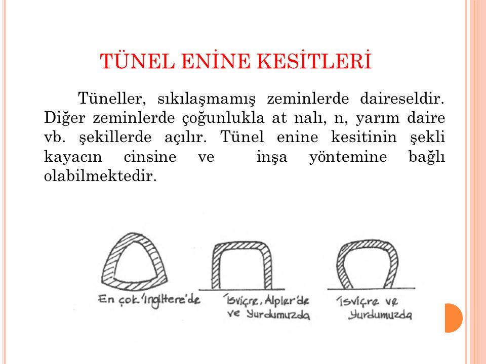 TÜNEL ENİNE KESİTLERİ Tüneller, sıkılaşmamış zeminlerde daireseldir. Diğer zeminlerde çoğunlukla at nalı, n, yarım daire vb. şekillerde açılır. Tünel