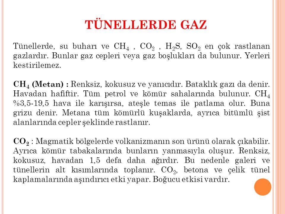 TÜNELLERDE GAZ Tünellerde, su buharı ve CH 4, CO 2, H 2 S, SO 2 en çok rastlanan gazlardır. Bunlar gaz cepleri veya gaz boşlukları da bulunur. Yerleri