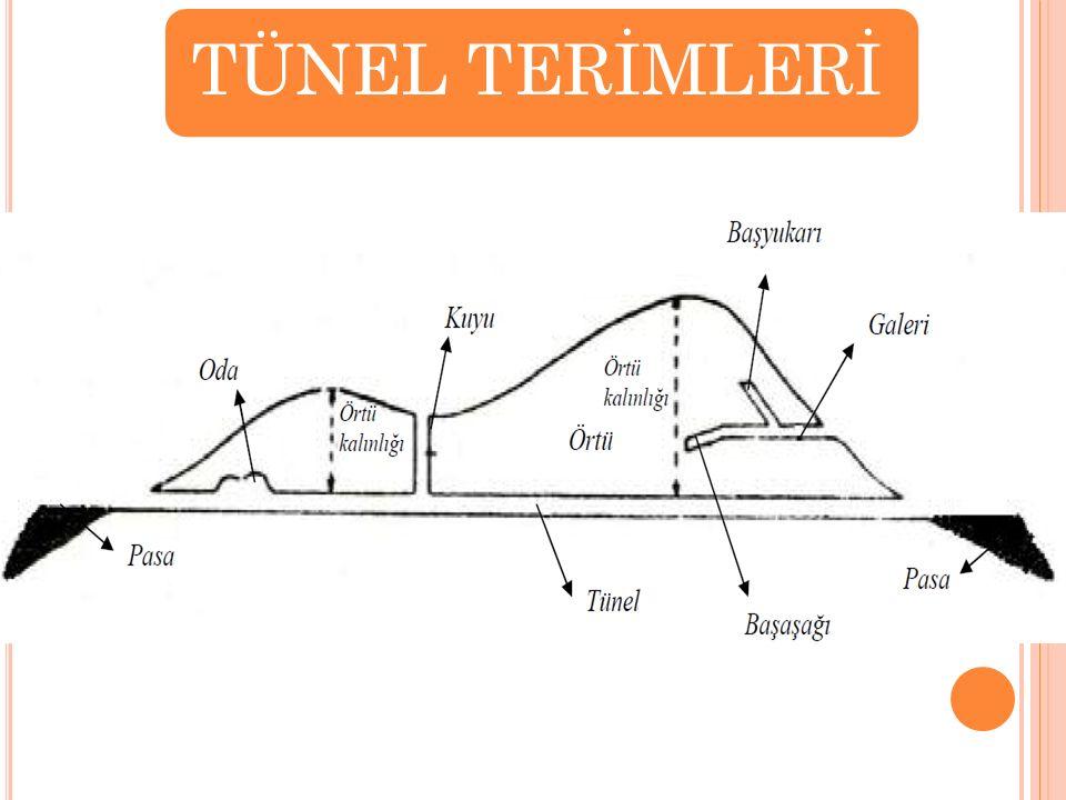 TÜNEL TERİMLERİ