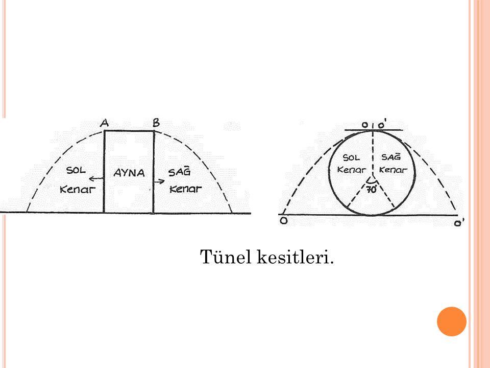 Tünel kesitleri.