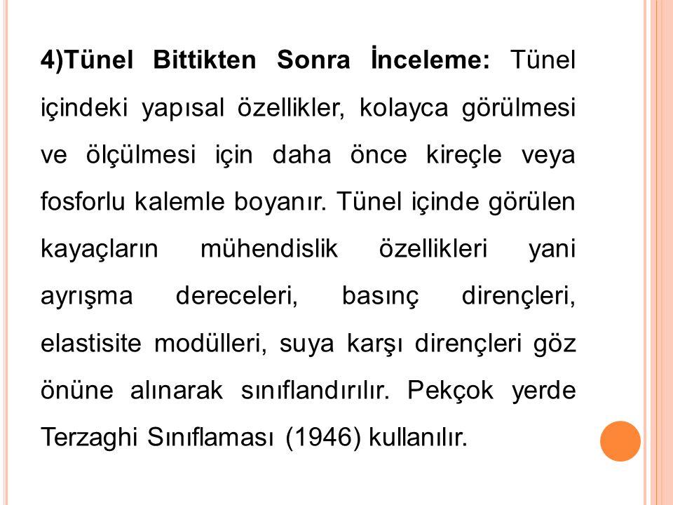 4)Tünel Bittikten Sonra İnceleme: Tünel içindeki yapısal özellikler, kolayca görülmesi ve ölçülmesi için daha önce kireçle veya fosforlu kalemle boyan