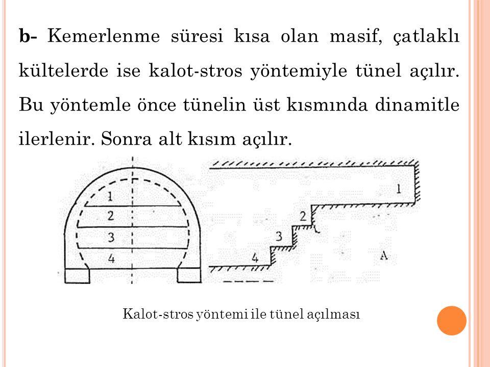 b- Kemerlenme süresi kısa olan masif, çatlaklı kültelerde ise kalot-stros yöntemiyle tünel açılır. Bu yöntemle önce tünelin üst kısmında dinamitle ile