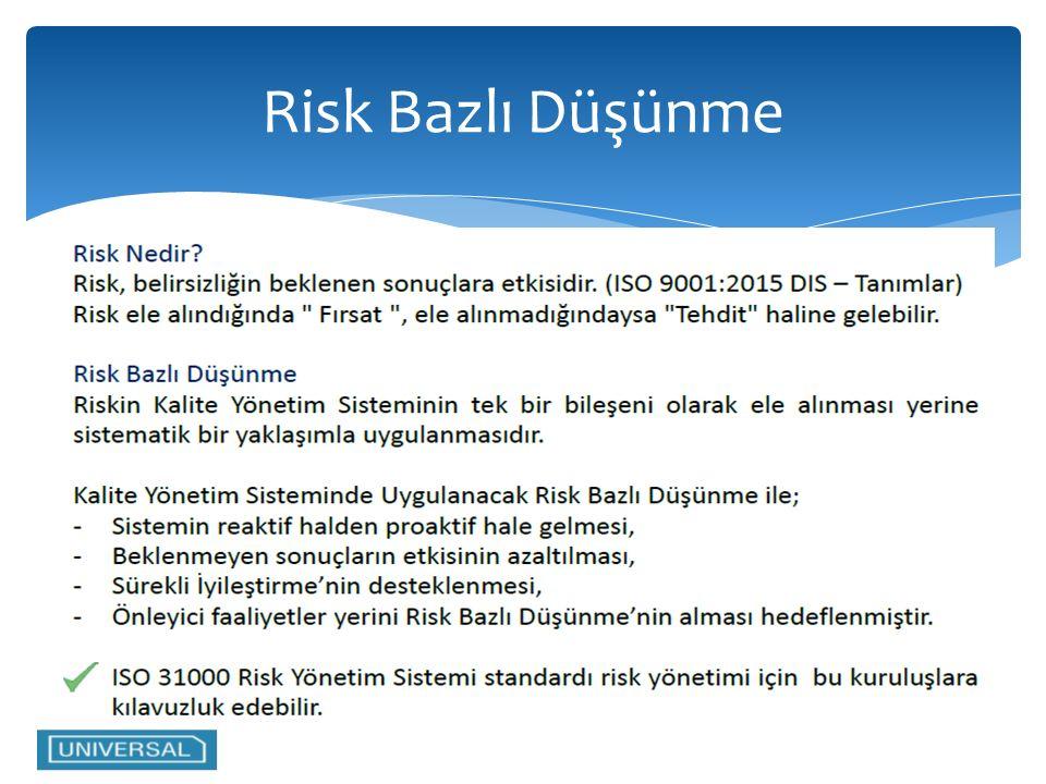 Risk Bazlı Düşünme