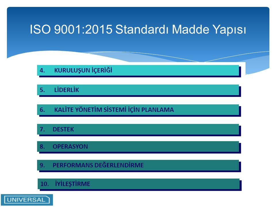 ISO 9001:2015 Standardı Madde Yapısı