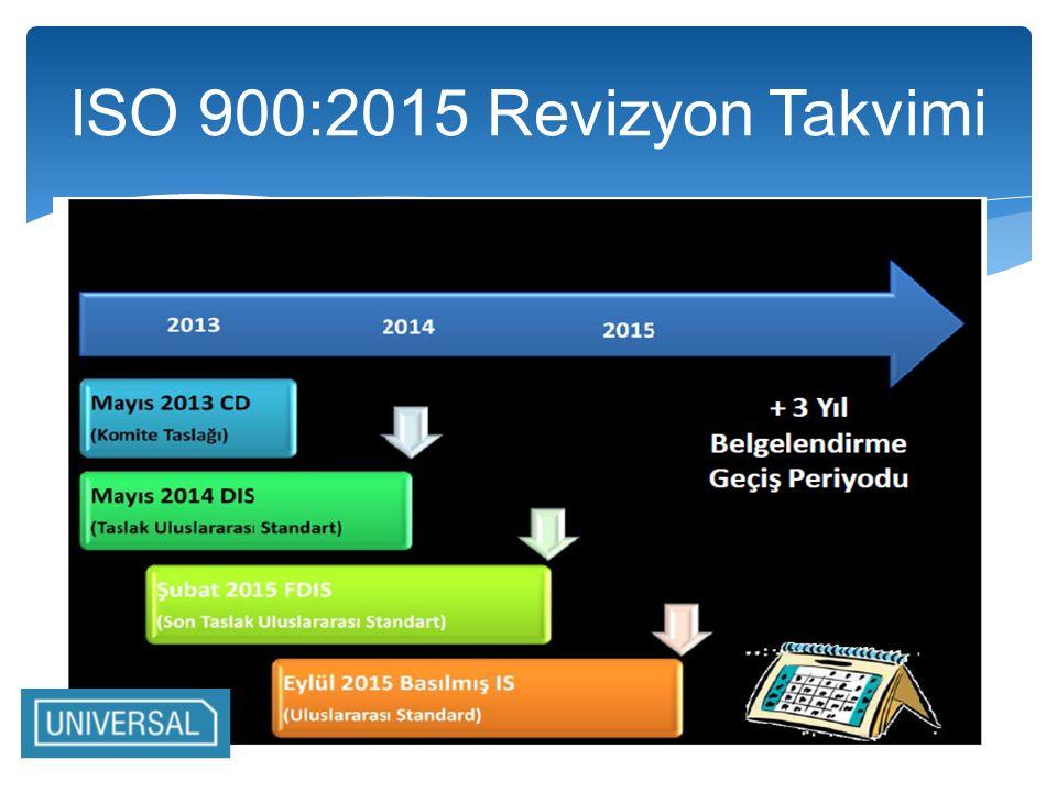 ISO 900:2015 Revizyon Takvimi
