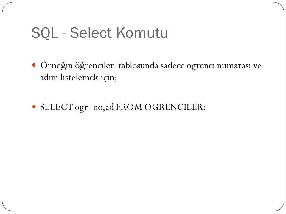 SQL - Select Komutu Örne ğ in ö ğ renciler tablosunda sadece ogrenci numarası ve adını listelemek için; SELECT ogr_no,ad FROM OGRENCILER;