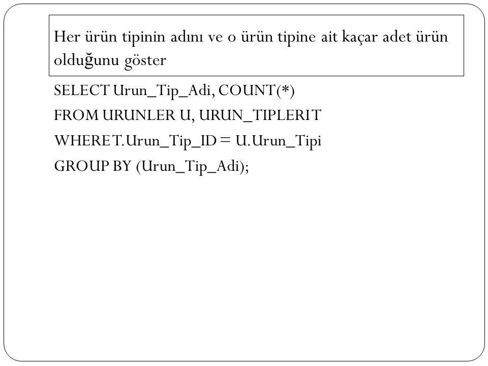 Her ürün tipinin adını ve o ürün tipine ait kaçar adet ürün oldu ğ unu göster SELECT Urun_Tip_Adi, COUNT(*) FROM URUNLER U, URUN_TIPLERI T WHERE T.Urun_Tip_ID = U.Urun_Tipi GROUP BY (Urun_Tip_Adi);