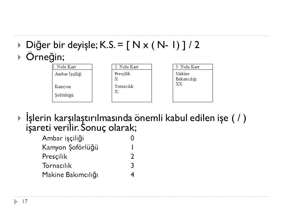  Di ğ er bir deyişle; K.S. = [ N x ( N- 1) ] / 2  Örne ğ in;  İ şlerin karşılaştırılmasında önemli kabul edilen işe ( / ) işareti verilir. Sonuç ol