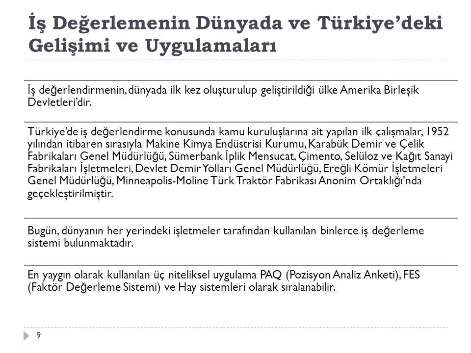 İş Değerlemenin Dünyada ve Türkiye'deki Gelişimi ve Uygulamaları İ ş de ğ erlendirmenin, dünyada ilk kez oluşturulup geliştirildi ğ i ülke Amerika Bir
