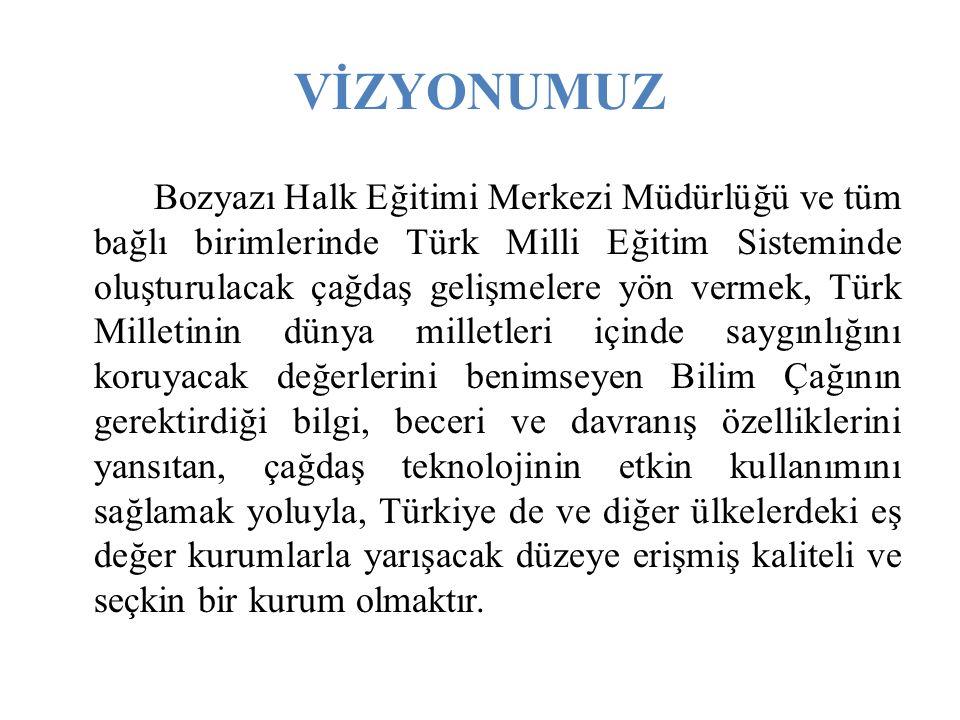 VİZYONUMUZ Bozyazı Halk Eğitimi Merkezi Müdürlüğü ve tüm bağlı birimlerinde Türk Milli Eğitim Sisteminde oluşturulacak çağdaş gelişmelere yön vermek,