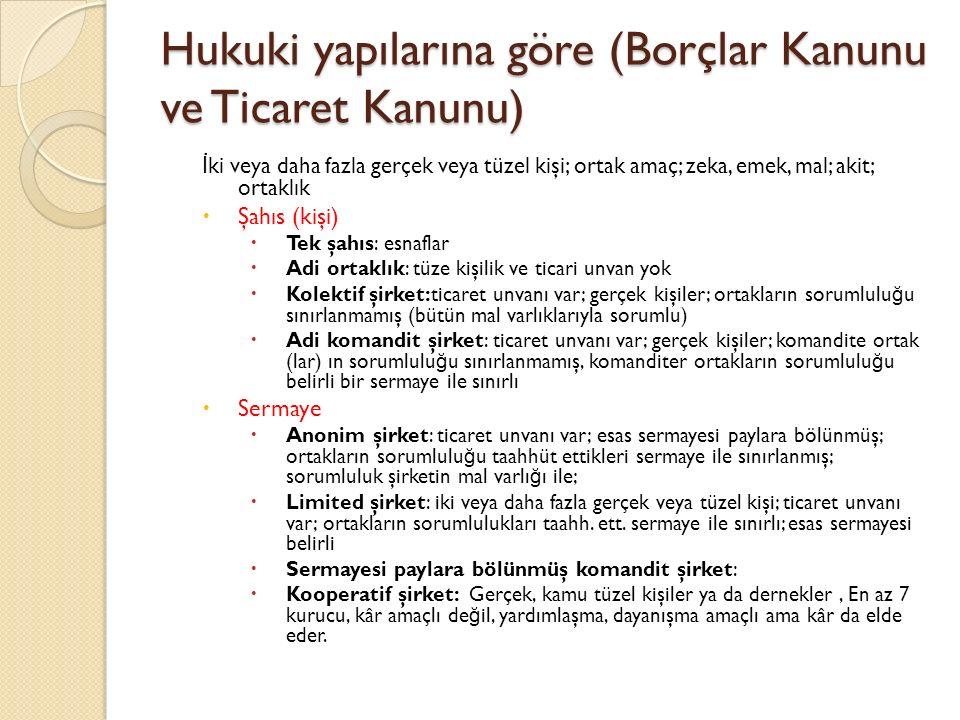 Türk İ ş yaşamında Girişimcilerin Genel Görünümü Önemli firmaların hemen hemen hepsi II.