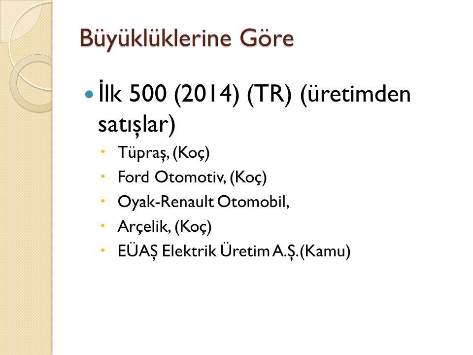 Büyüklüklerine Göre İ lk 500 (2014) (TR) (üretimden satışlar)  Tüpraş, (Koç)  Ford Otomotiv, (Koç)  Oyak-Renault Otomobil,  Arçelik, (Koç)  EÜAŞ Elektrik Üretim A.Ş.(Kamu)