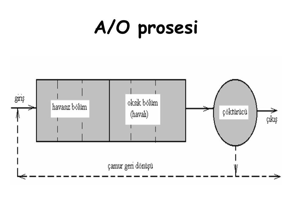 A/O prosesi