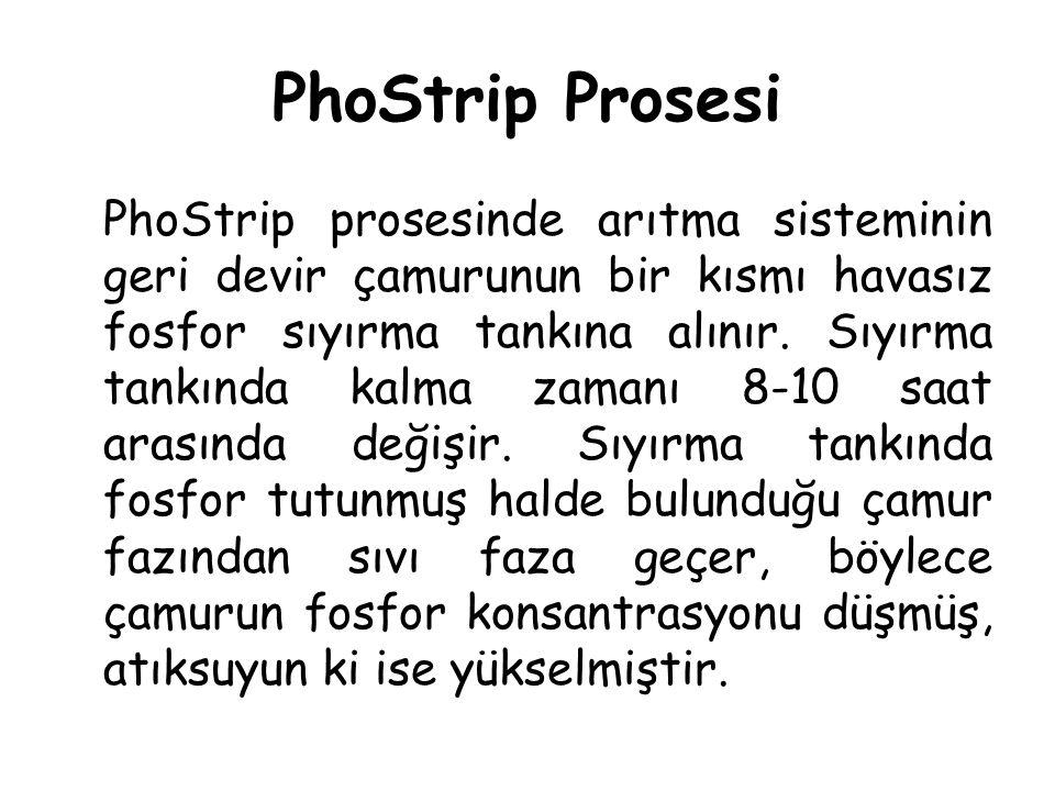 PhoStrip Prosesi PhoStrip prosesinde arıtma sisteminin geri devir çamurunun bir kısmı havasız fosfor sıyırma tankına alınır. Sıyırma tankında kalma za