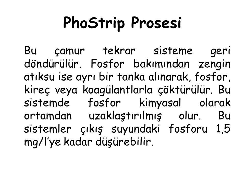 PhoStrip Prosesi Bu çamur tekrar sisteme geri döndürülür. Fosfor bakımından zengin atıksu ise ayrı bir tanka alınarak, fosfor, kireç veya koagülantlar