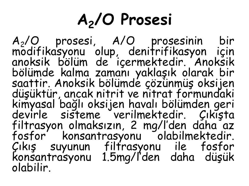 A 2 /O Prosesi A 2 /O prosesi, A/O prosesinin bir modifikasyonu olup, denitrifikasyon için anoksik bölüm de içermektedir. Anoksik bölümde kalma zamanı