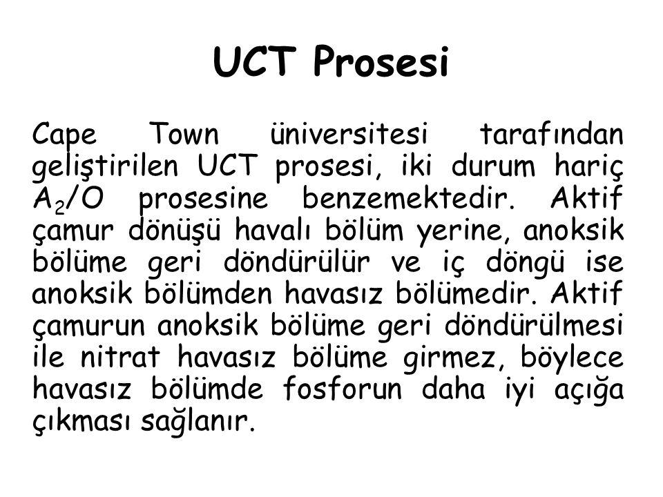 UCT Prosesi Cape Town üniversitesi tarafından geliştirilen UCT prosesi, iki durum hariç A 2 /O prosesine benzemektedir. Aktif çamur dönüşü havalı bölü