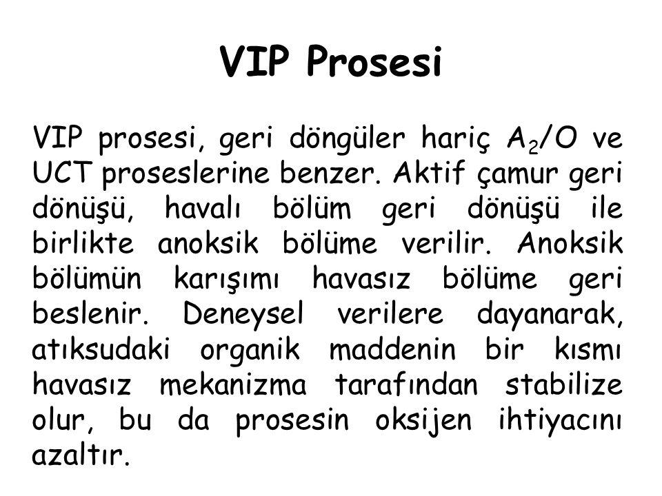 VIP Prosesi VIP prosesi, geri döngüler hariç A 2 /O ve UCT proseslerine benzer. Aktif çamur geri dönüşü, havalı bölüm geri dönüşü ile birlikte anoksik