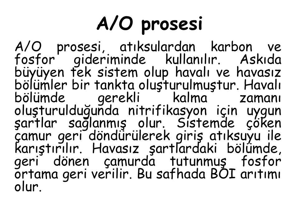 A/O prosesi A/O prosesi, atıksulardan karbon ve fosfor gideriminde kullanılır. Askıda büyüyen tek sistem olup havalı ve havasız bölümler bir tankta ol