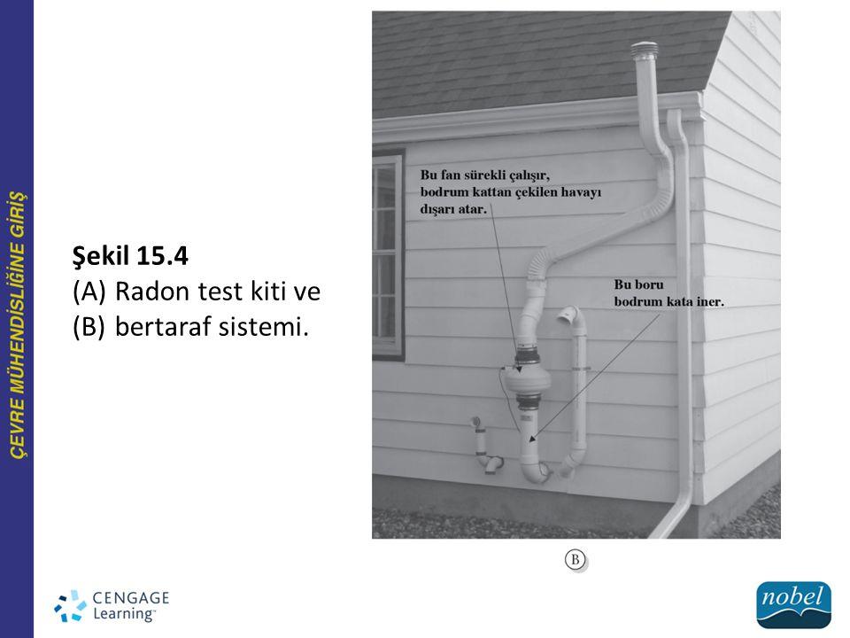 Şekil 15.4 (A)Radon test kiti ve (B)bertaraf sistemi.