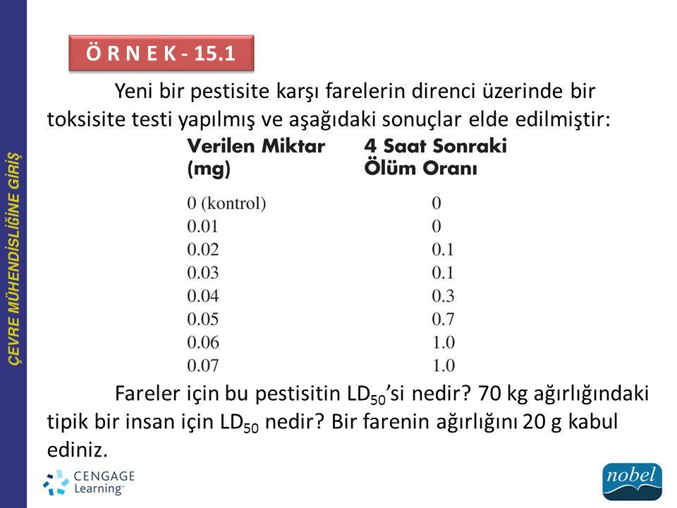Yeni bir pestisite karşı farelerin direnci üzerinde bir toksisite testi yapılmış ve aşağıdaki sonuçlar elde edilmiştir: Fareler için bu pestisitin LD