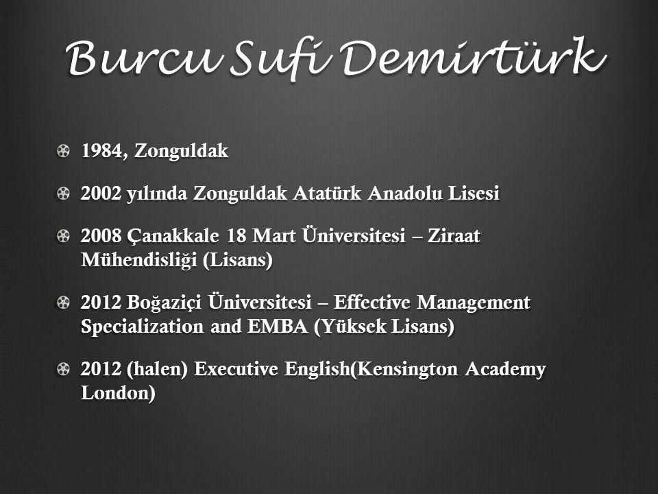 2009 -2010 Youth Leaders for Community (Toplum İ çin Genç Liderler) – Romanya 2010- Fransa, Macaristan, Portekiz (Proje e ğ itimleri) Yap Zonguldak Derne ğ i Yönetim Kurulu Ba ş kanı & Proje Koordinatörü Eurodesk İ rtibat Ki ş isi
