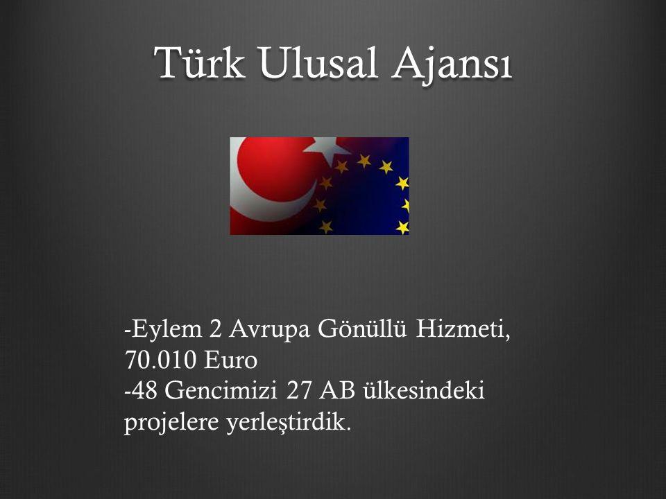 Türk Ulusal Ajansı -Eylem 2 Avrupa Gönüllü Hizmeti, 70.010 Euro -48 Gencimizi 27 AB ülkesindeki projelere yerle ş tirdik.