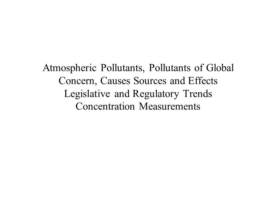 Legislative and Regulatory Trends Hava Kalitesi Değerlendirme ve Yönetimi Yönetmeliği Amaç: Hava kirliliğinin çevre ve insan sağlığı üzerindeki zararlı etkilerini önlemek veya azaltmak için hava kalitesi hedeflerini tanımlamak ve oluşturmak, tanımlanmış metotları ve kriterleri esas alarak hava kalitesini değerlendirmek, hava kalitesinin iyi olduğu yerlerde mevcut durumu korumak ve diğer durumlarda iyileştirmek, hava kalitesi ile ilgili yeterli bilgi toplamak ve uyarı eşikleri aracılığı ile halkın bilgilendirilmesini sağlamaktır.