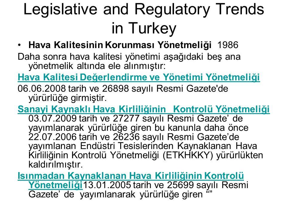 Legislative and Regulatory Trends in Turkey Hava Kalitesinin Korunması Yönetmeliği 1986 Daha sonra hava kalitesi yönetimi aşağıdaki beş ana yönetmelik altında ele alınmıştır: Hava Kalitesi Değerlendirme ve Yönetimi Yönetmeliği 06.06.2008 tarih ve 26898 sayılı Resmi Gazete de yürürlüğe girmiştir.