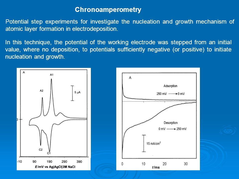 Chronoamperometry Potential step experiments for investigate the nucleation and growth mechanism of atomic layer formation in electrodeposition. In th
