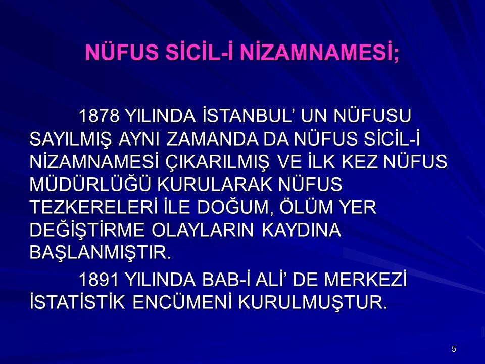 NÜFUS SİCİL-İ NİZAMNAMESİ; 1878 YILINDA İSTANBUL' UN NÜFUSU SAYILMIŞ AYNI ZAMANDA DA NÜFUS SİCİL-İ NİZAMNAMESİ ÇIKARILMIŞ VE İLK KEZ NÜFUS MÜDÜRLÜĞÜ KURULARAK NÜFUS TEZKERELERİ İLE DOĞUM, ÖLÜM YER DEĞİŞTİRME OLAYLARIN KAYDINA BAŞLANMIŞTIR.