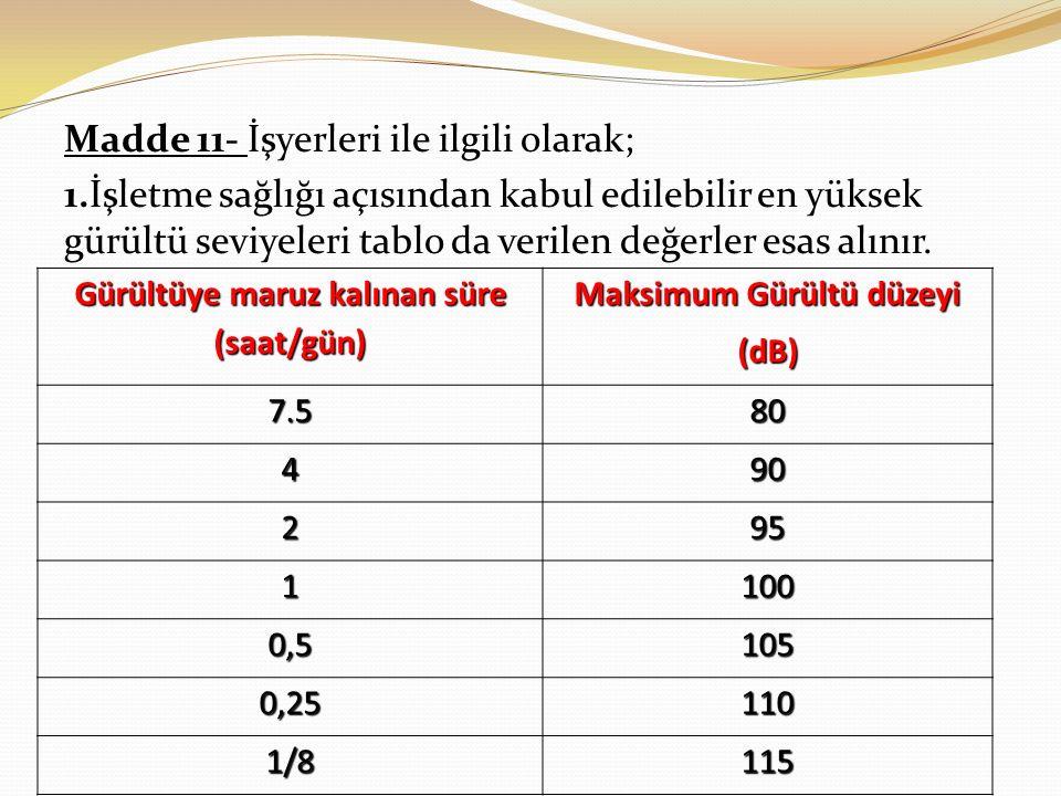 Madde 11- İşyerleri ile ilgili olarak; 1.İşletme sağlığı açısından kabul edilebilir en yüksek gürültü seviyeleri tablo da verilen değerler esas alınır