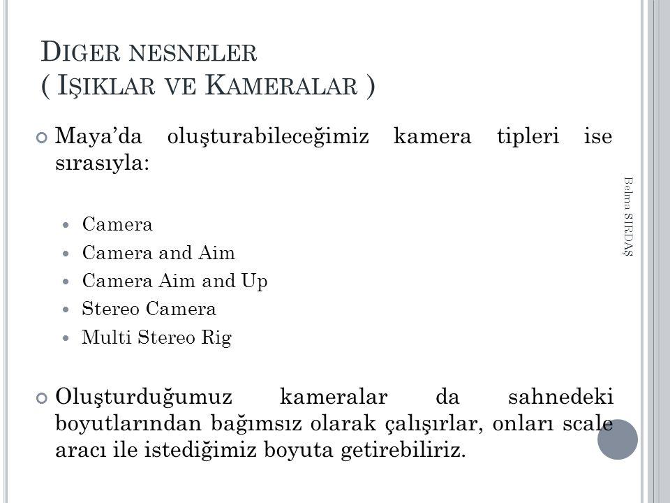 D IGER NESNELER ( I ŞIKLAR VE K AMERALAR ) Maya'da oluşturabileceğimiz kamera tipleri ise sırasıyla: Camera Camera and Aim Camera Aim and Up Stereo Ca
