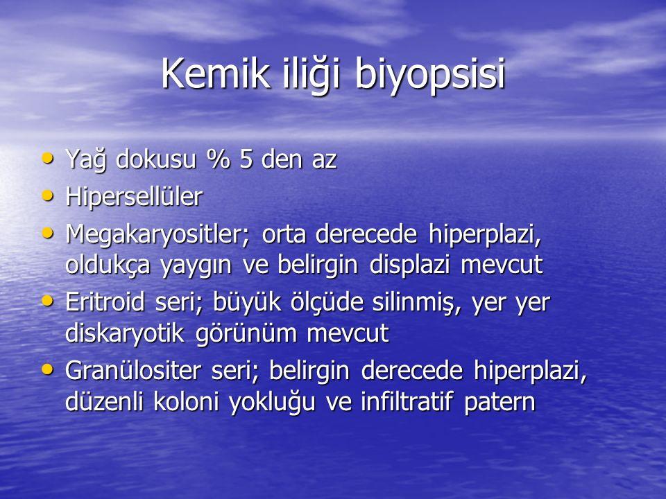 Kemik iliği biyopsisi Yağ dokusu % 5 den az Yağ dokusu % 5 den az Hipersellüler Hipersellüler Megakaryositler; orta derecede hiperplazi, oldukça yaygı