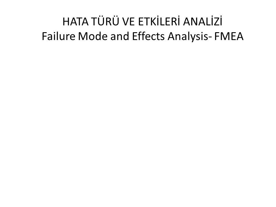 FMEA FORMUNUN KULLANIMI 12) Hatanın Etkileri Hata turunun müşterideki etkilerini tanımlar.