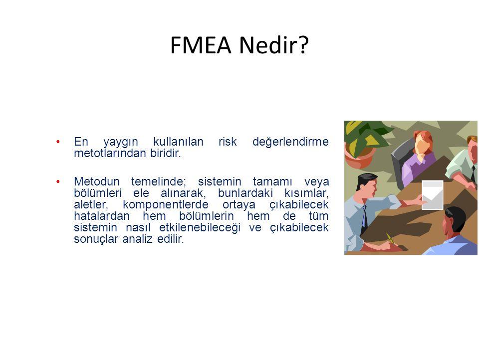 FMEA Nedir.En yaygın kullanılan risk değerlendirme metotlarından biridir.