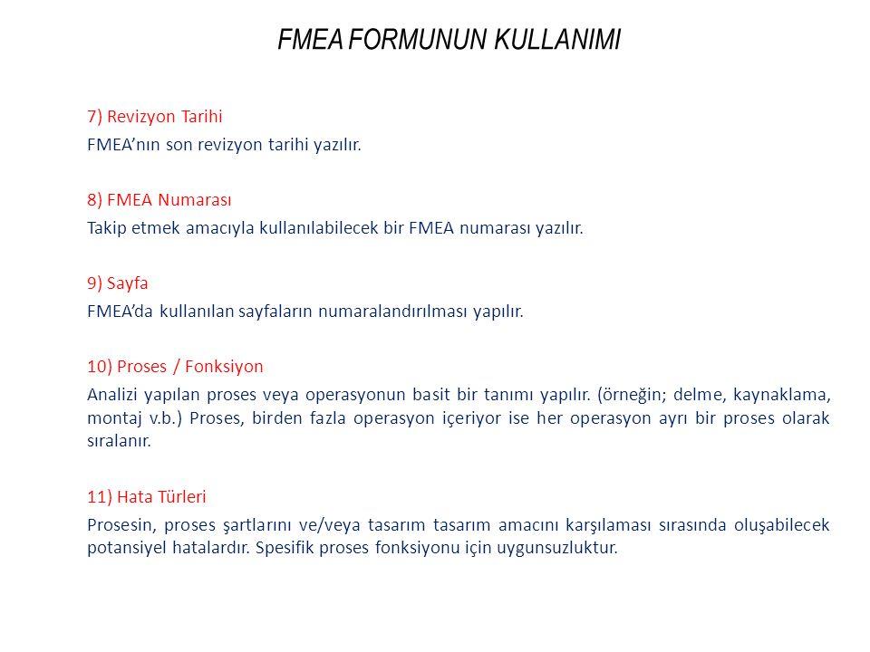 FMEA FORMUNUN KULLANIMI 1) Parça No/Adı Analizi yapılacak olan parçanın referans numarası ve adı yazılır. 2) FMEA Sorumluları Takımı oluşturan bütün k