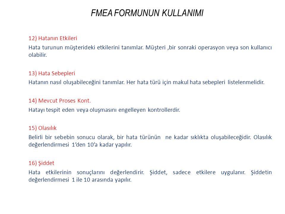 FMEA FORMUNUN KULLANIMI 7) Revizyon Tarihi FMEA'nın son revizyon tarihi yazılır. 8) FMEA Numarası Takip etmek amacıyla kullanılabilecek bir FMEA numar