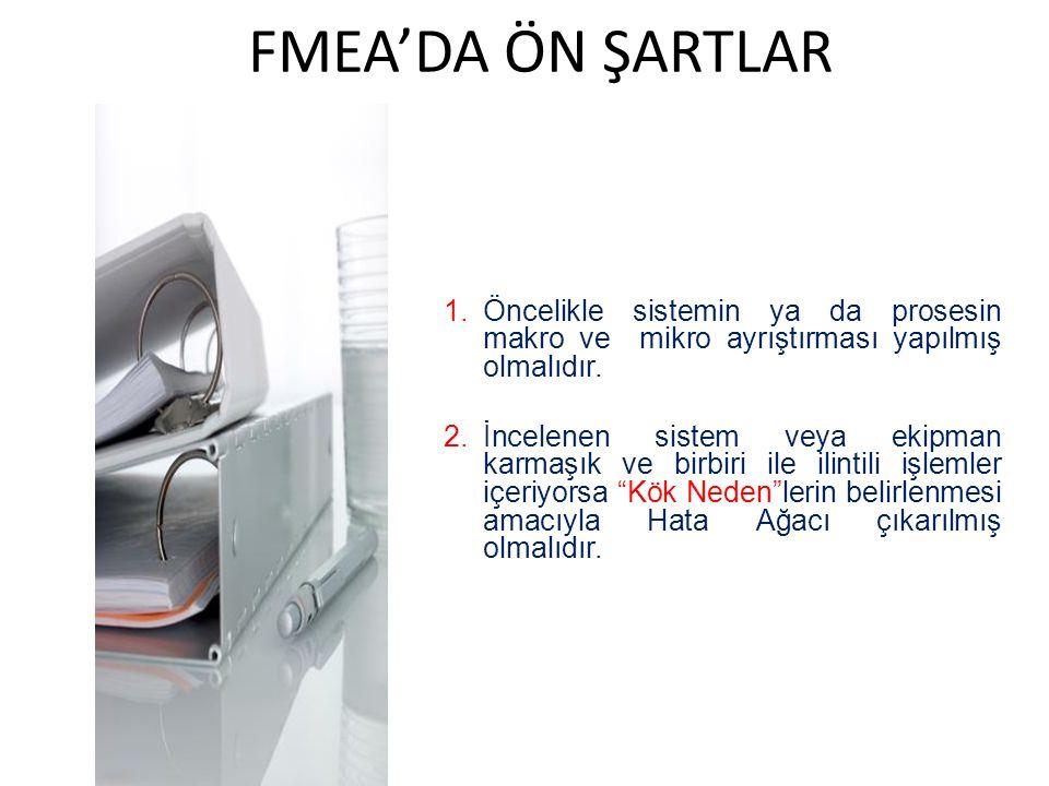 PROSES FMEA UYGULAMA ADIMLARI 1.