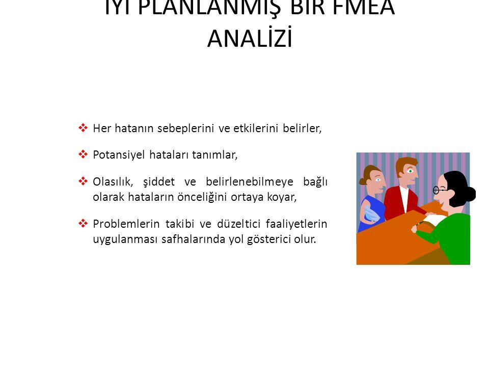 PROSES FMEA UYGULAMA ADIMLARI 2.