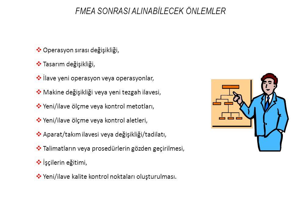 PROSES FMEA UYGULAMA ADIMLARI 4.