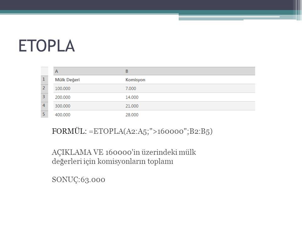 ETOPLA FORMÜL: =ETOPLA(A2:A5; >160000 ;B2:B5) AÇIKLAMA VE 160000 in üzerindeki mülk değerleri için komisyonların toplamı SONUÇ:63.000