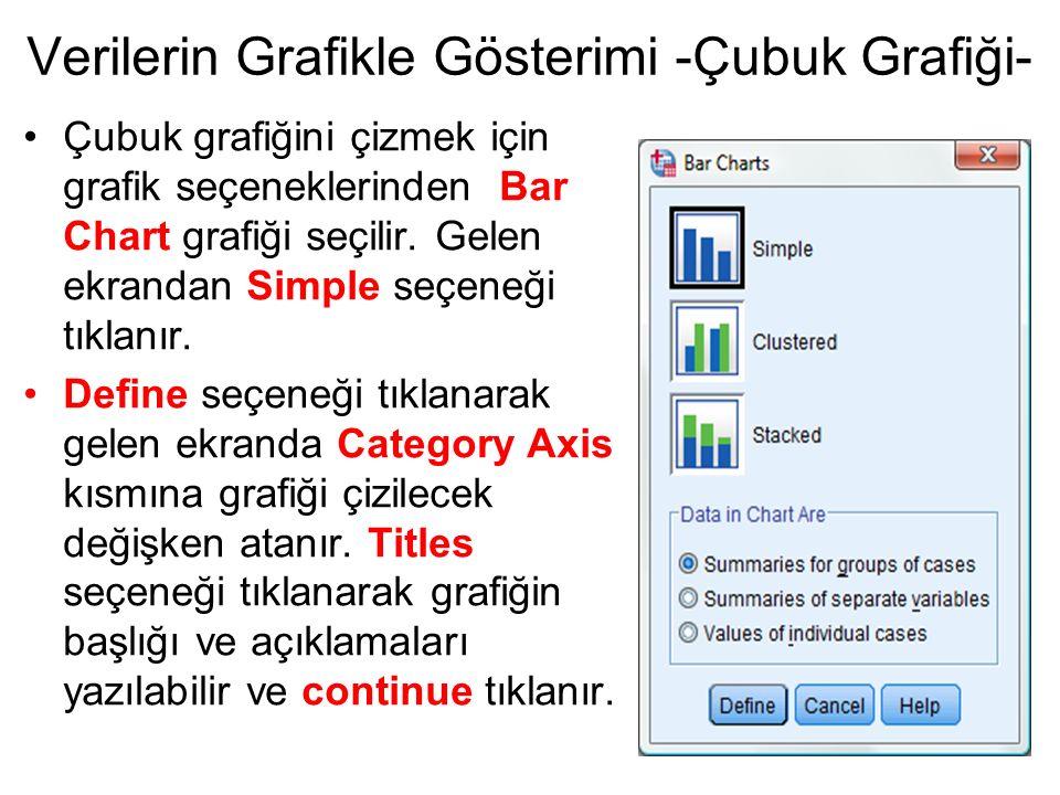 Çubuk grafiğini çizmek için grafik seçeneklerinden Bar Chart grafiği seçilir. Gelen ekrandan Simple seçeneği tıklanır. Define seçeneği tıklanarak gele