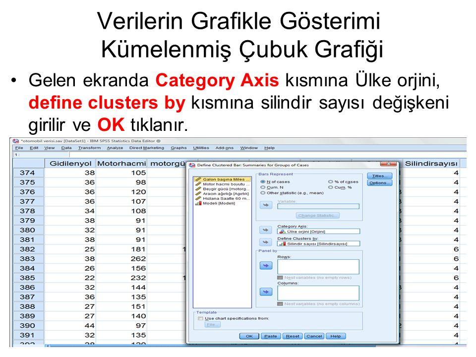 Gelen ekranda Category Axis kısmına Ülke orjini, define clusters by kısmına silindir sayısı değişkeni girilir ve OK tıklanır. Verilerin Grafikle Göste