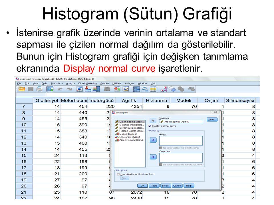 İstenirse grafik üzerinde verinin ortalama ve standart sapması ile çizilen normal dağılım da gösterilebilir. Bunun için Histogram grafiği için değişke