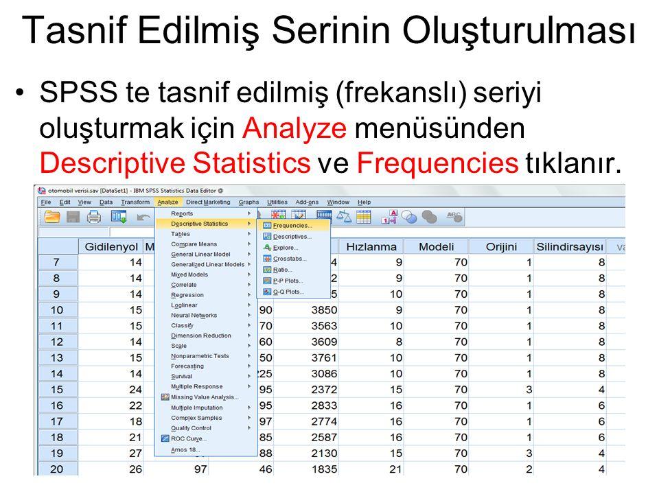 Tasnif Edilmiş Serinin Oluşturulması SPSS te tasnif edilmiş (frekanslı) seriyi oluşturmak için Analyze menüsünden Descriptive Statistics ve Frequencie