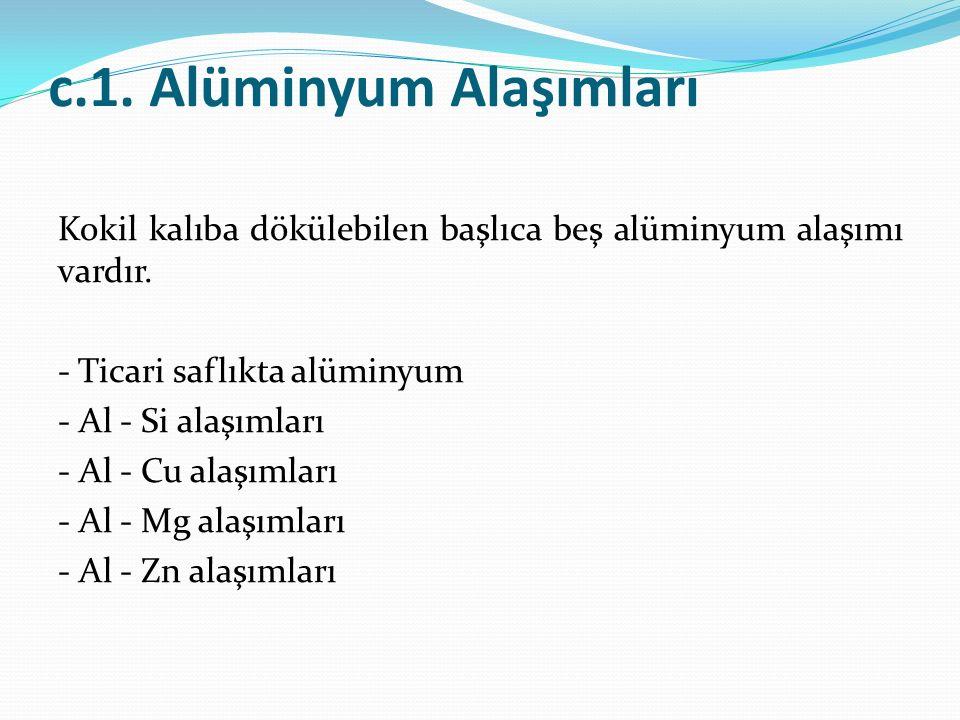 c.1. Alüminyum Alaşımları Kokil kalıba dökülebilen başlıca beş alüminyum alaşımı vardır. - Ticari saflıkta alüminyum - Al - Si alaşımları - Al - Cu al