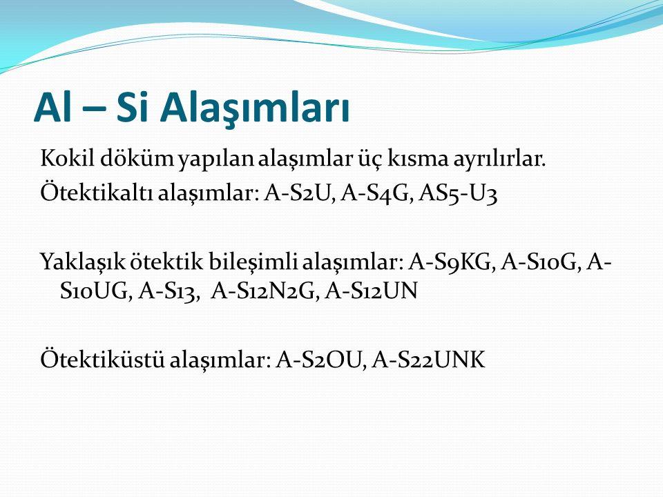 Al – Si Alaşımları Kokil döküm yapılan alaşımlar üç kısma ayrılırlar. Ötektikaltı alaşımlar: A-S2U, A-S4G, AS5-U3 Yaklaşık ötektik bileşimli alaşımlar